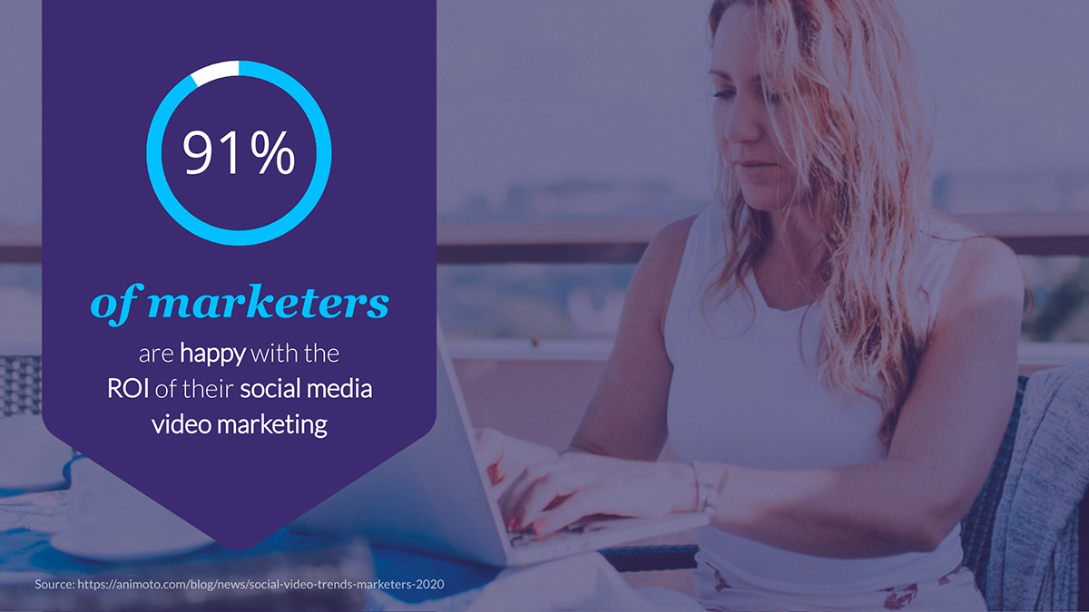 video marketing statistics - 91% of marketers are happy with their social video marketing ROI