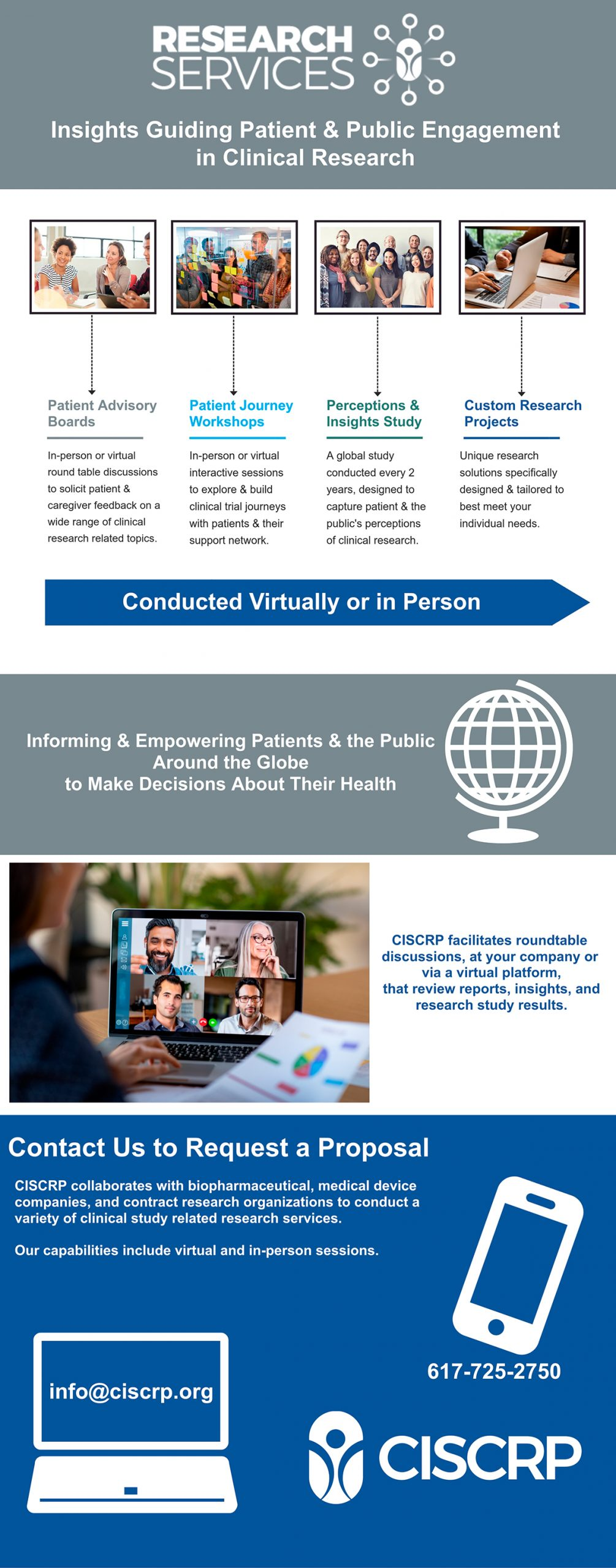 A grey and blue informational infographic about Research Services