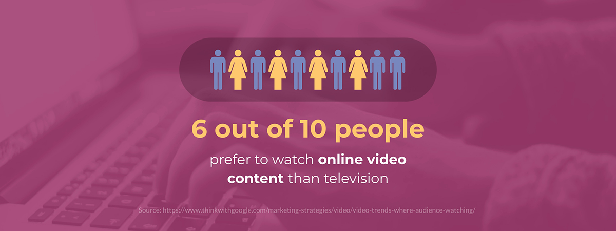 video marketing statistics - 6 out of 10 people prefer to watch online videos than TV