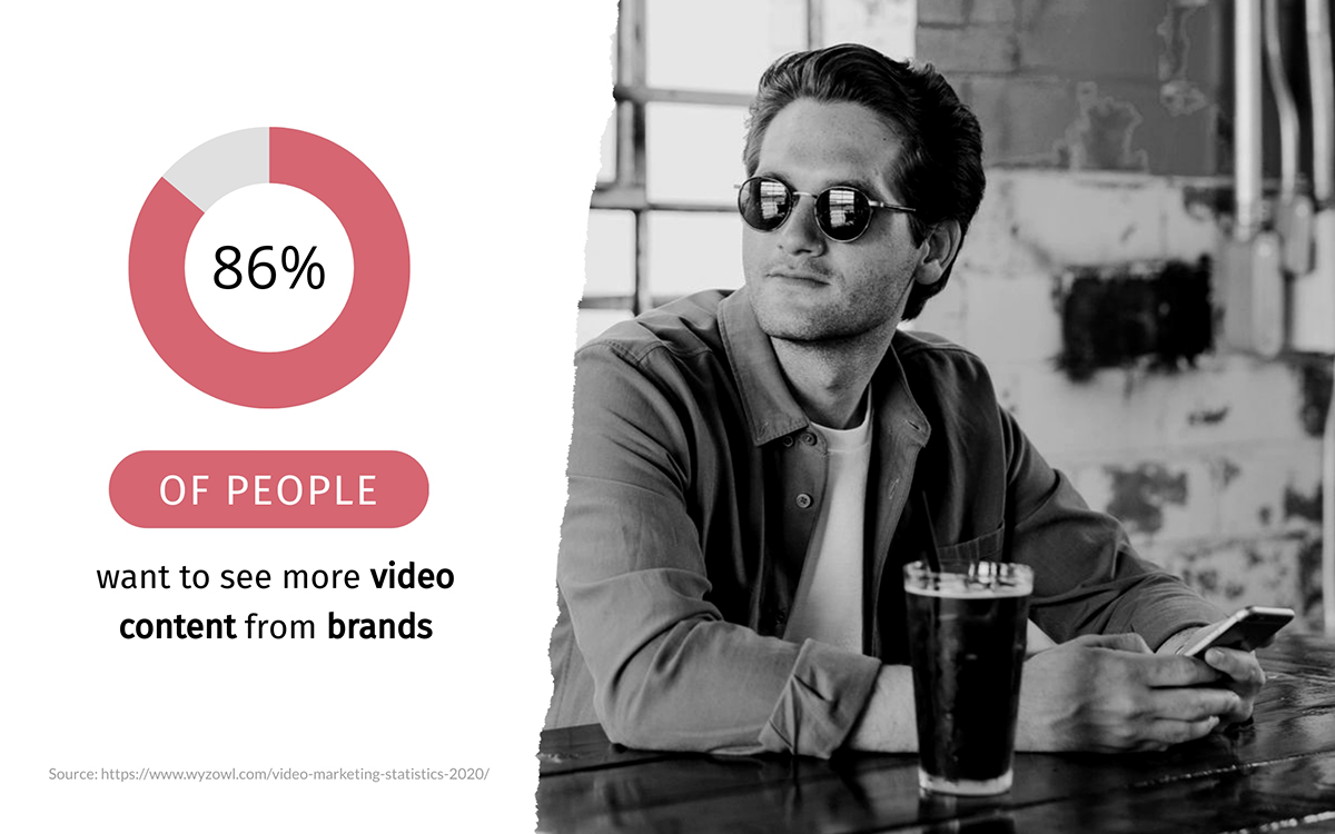 video marketing statistics - 86% of people want to see more video content from brands
