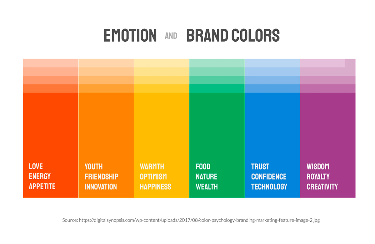 A template sharing various colors and their meanings.