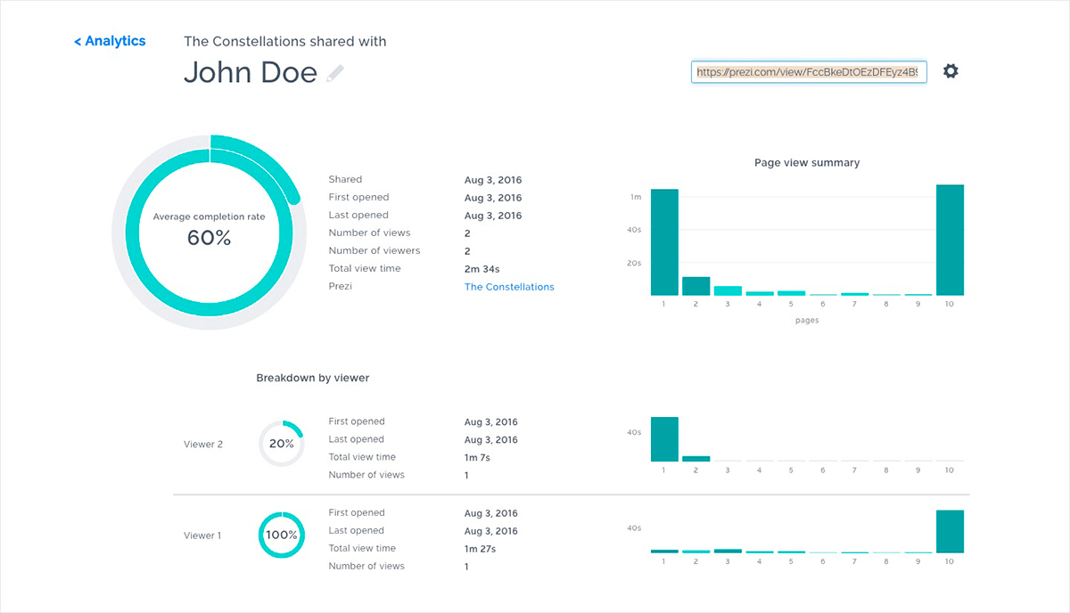 best presentation software - prezi analytics