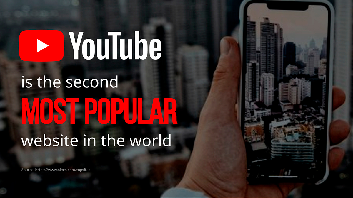 video marketing statistics - youtube is the second most popular website in the world