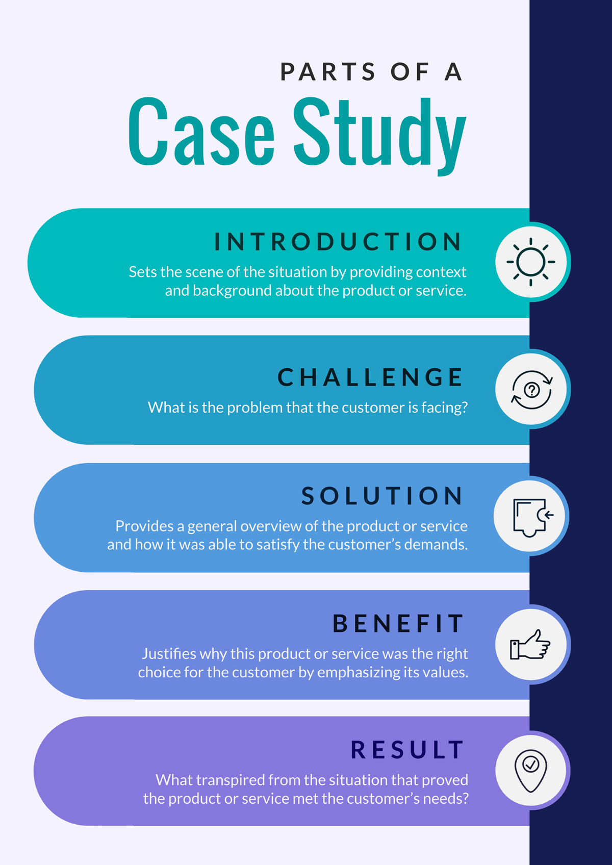 An informational infographic template showcasing parts of a case study available to customize in Visme.