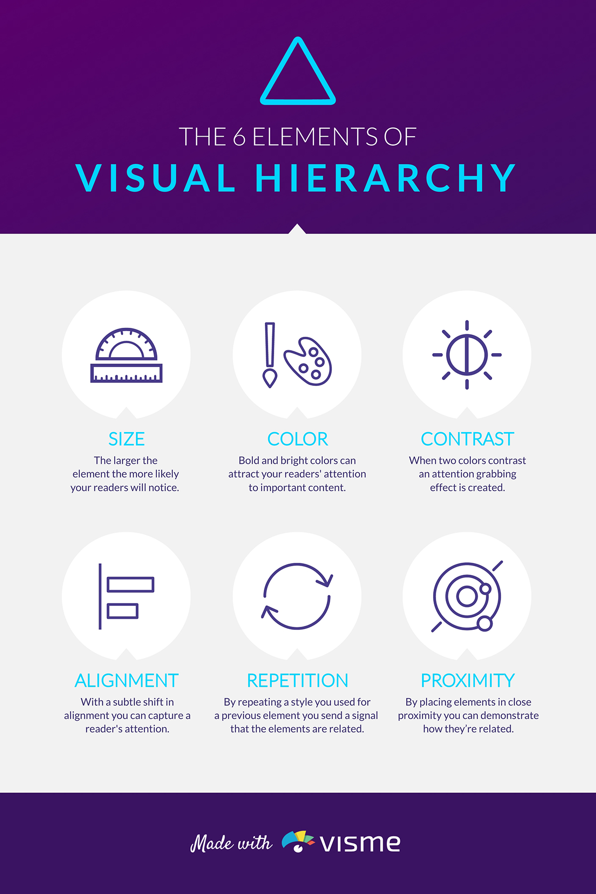 An infographic listing the elements of visual hierarchy.