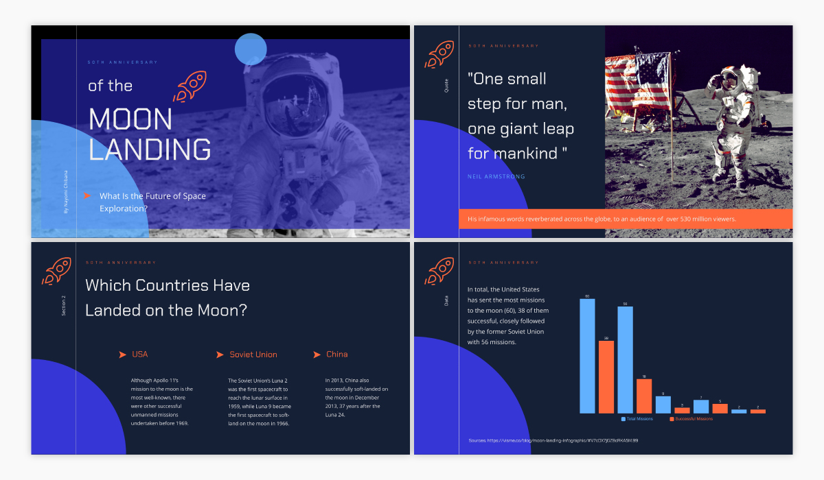 A lecture presentation template available in Visme.