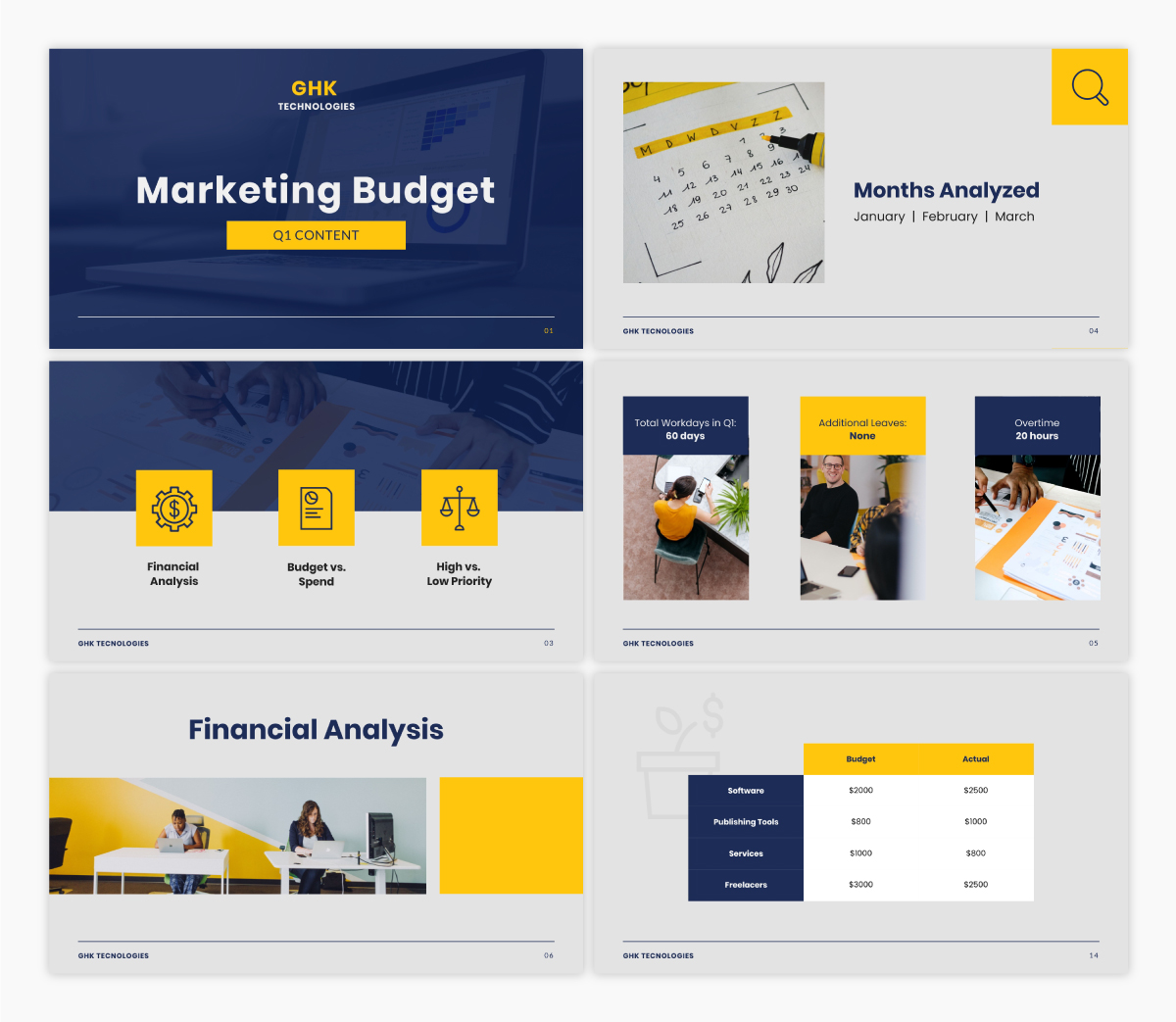 A marketing budget presentation template using the font Poppins.