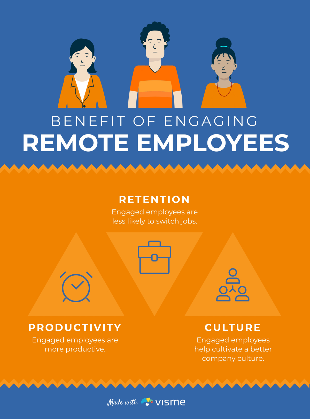 Infographic showcasing three benefits to engaging remote employees.
