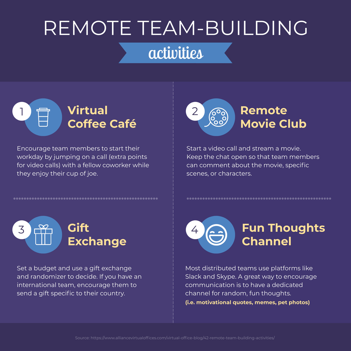 An infographic showcasing remote team-building activities.