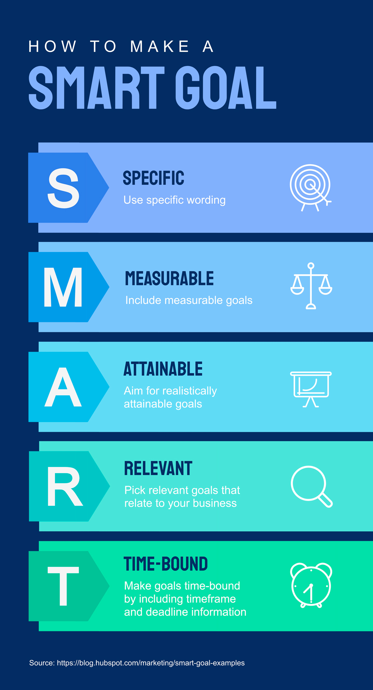 An infographic on creating smart goals.