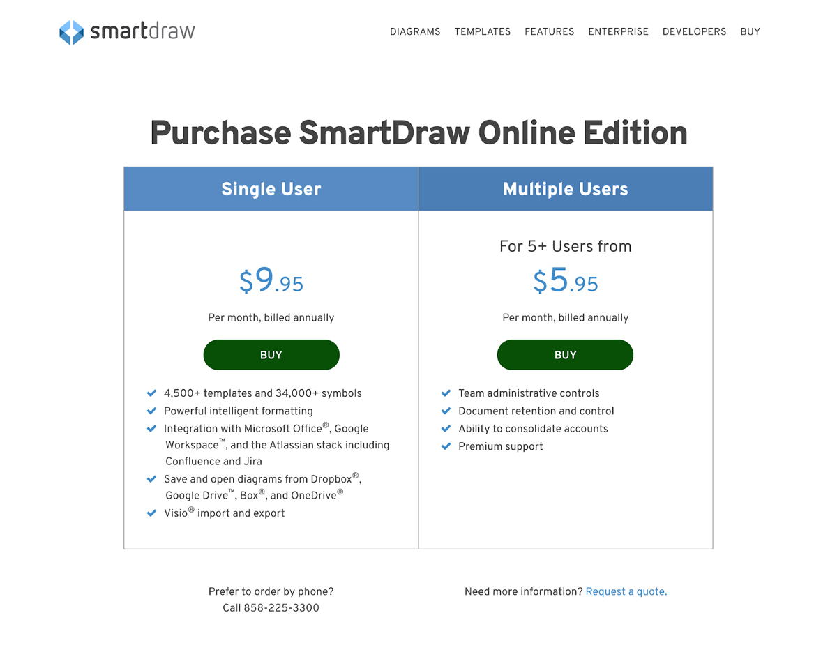 A screenshot of the SmartDraw pricing page.