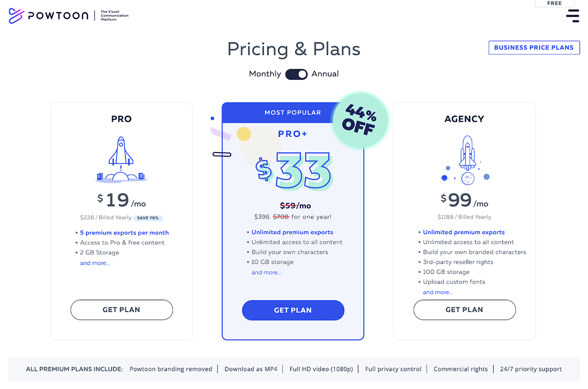 A screenshot of Powtoon's pricing page.