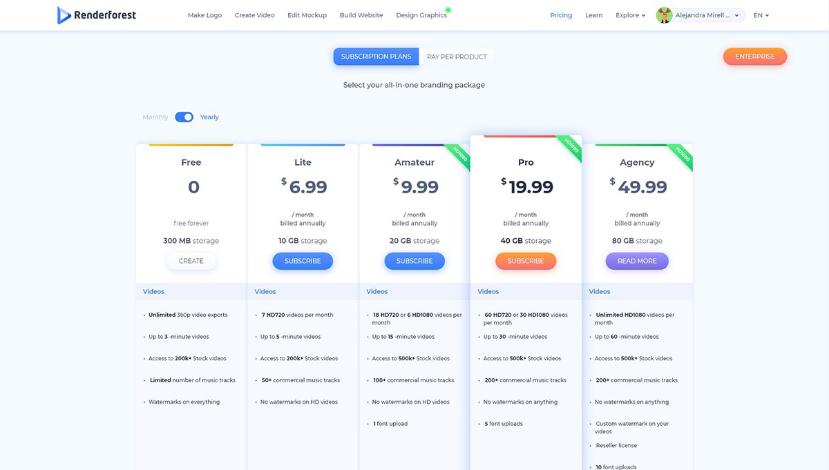 A screenshot of Renderforest's pricing page.