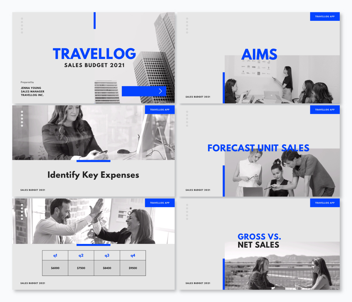 A sales budget presentation template available in Visme.