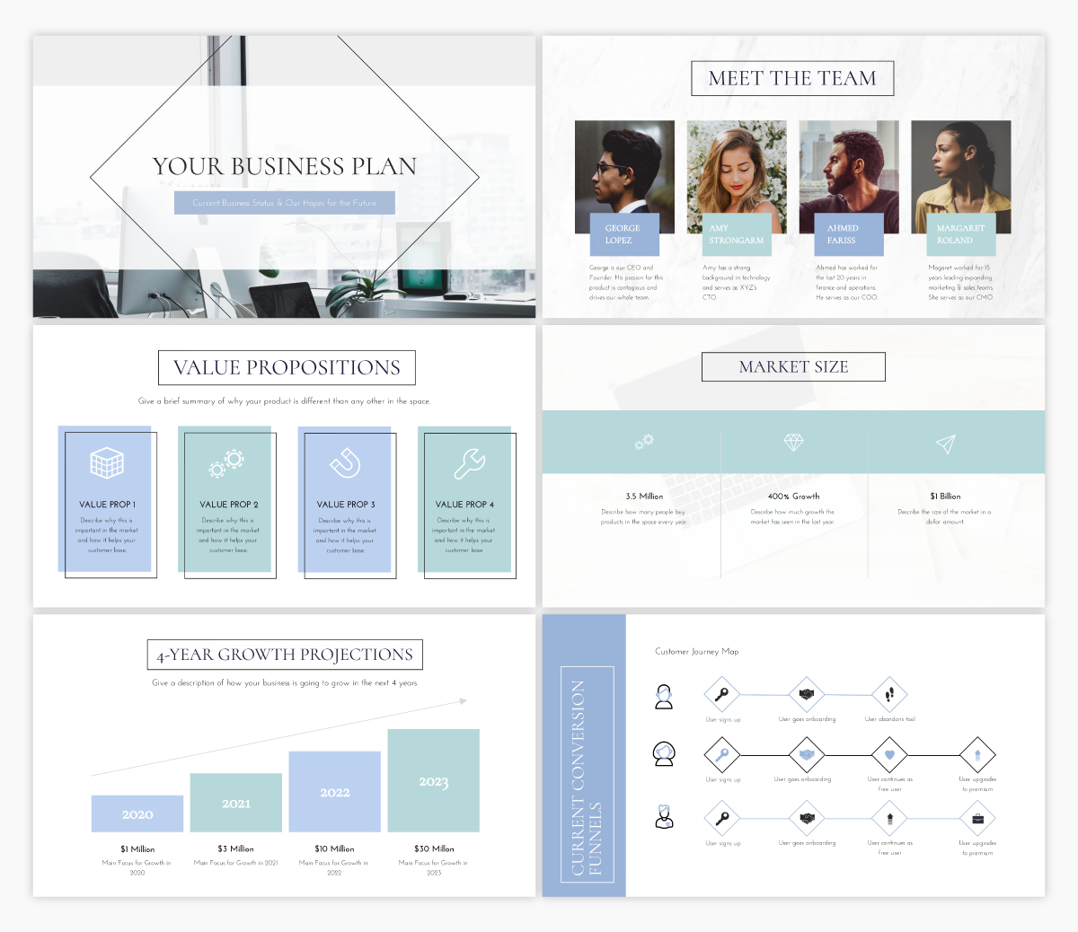 A business plan presentation template available in Visme.