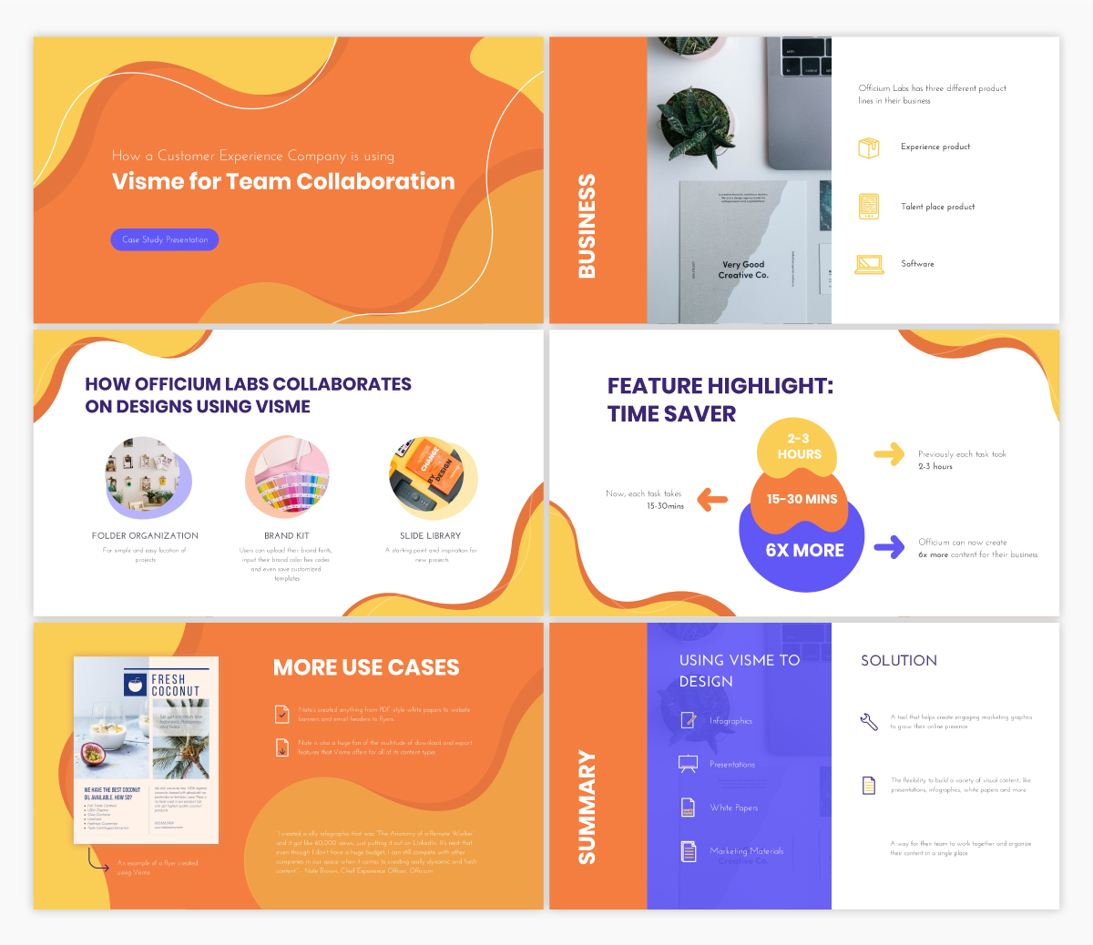 A case study presentation template available in Visme.