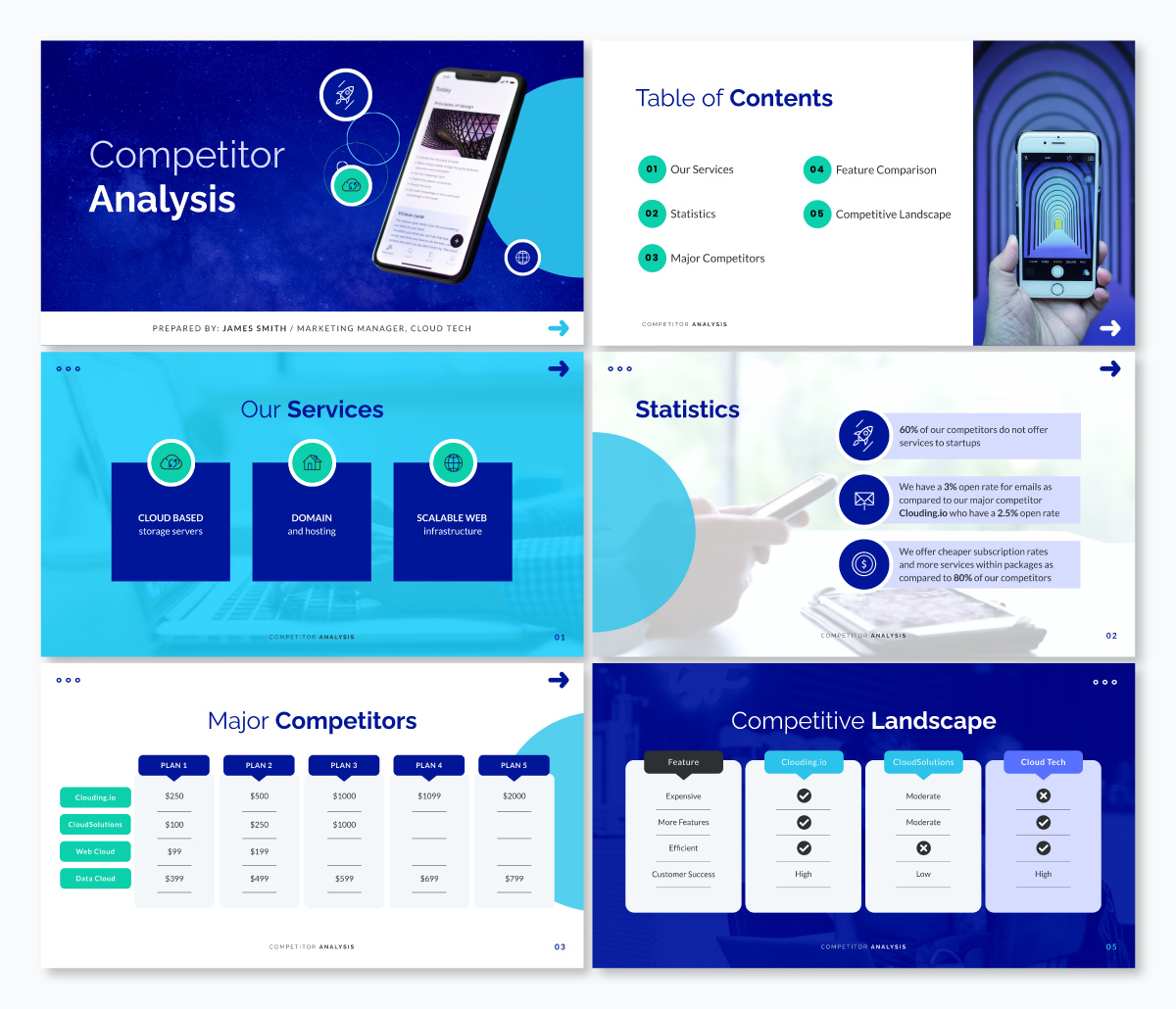 A competitor analysis keynote template available in Visme.