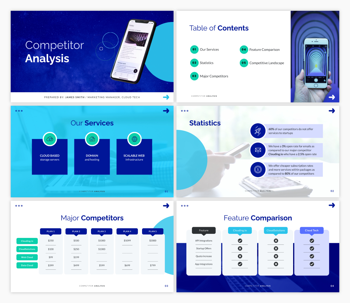 A competitor analysis presentation template available in Visme.