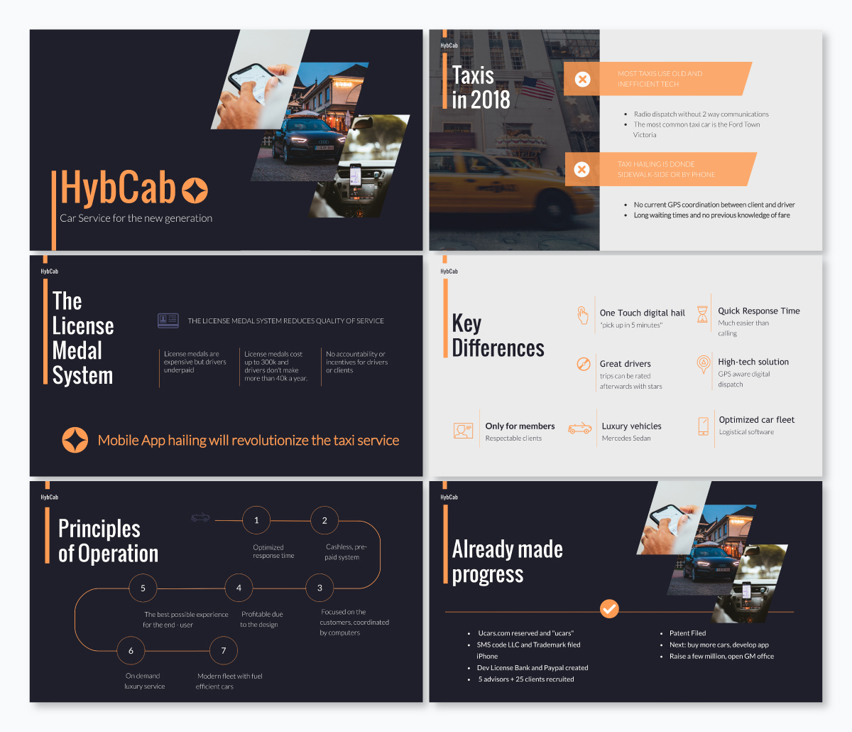 A pitch deck template available in Visme.