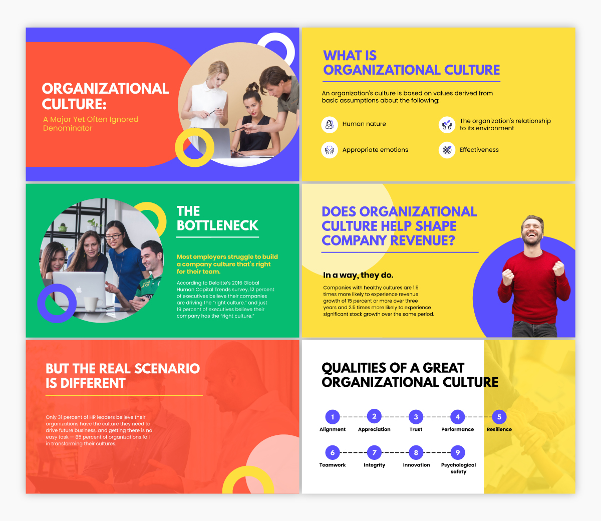 An organizational culture keynote template available in Visme.