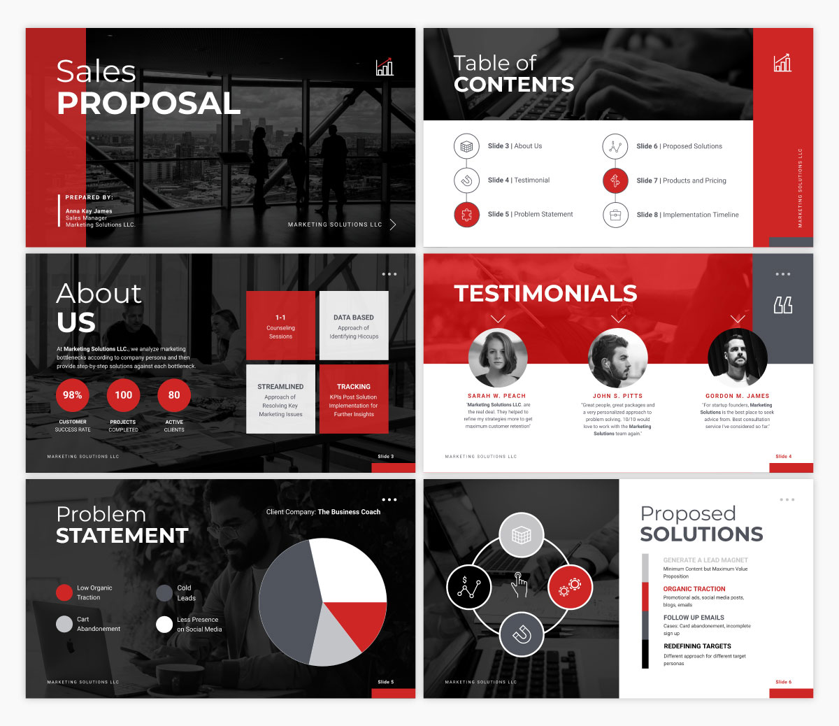A sales presentation template available in Visme.