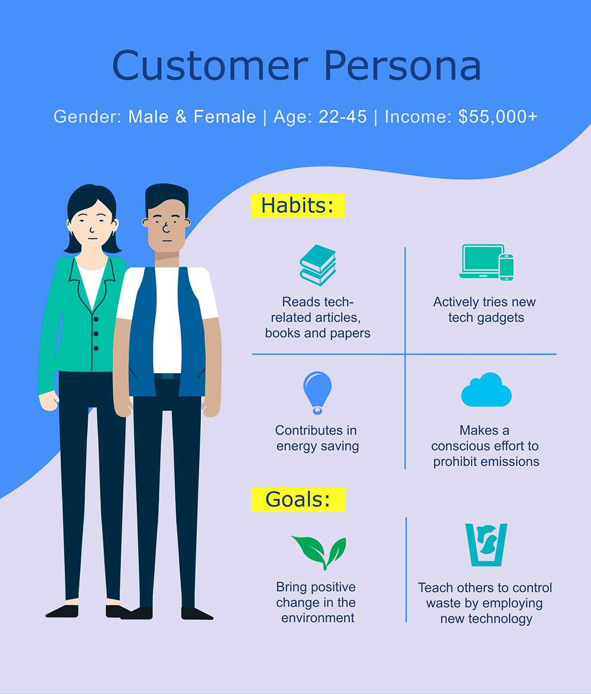 A customer persona template available in Visme.