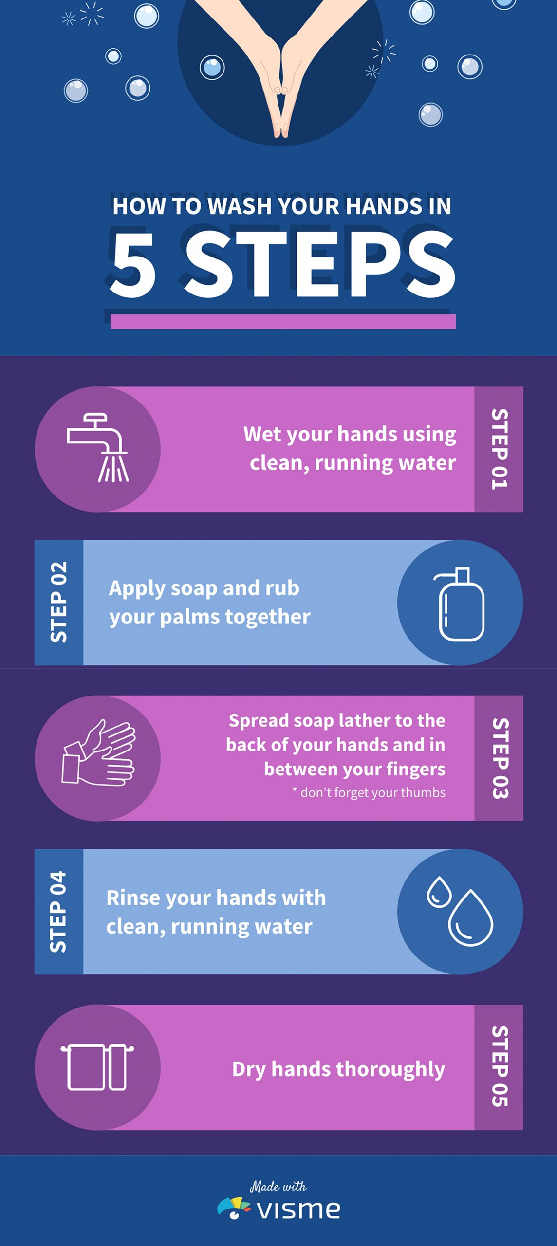 A how-to infographic template available in Visme.