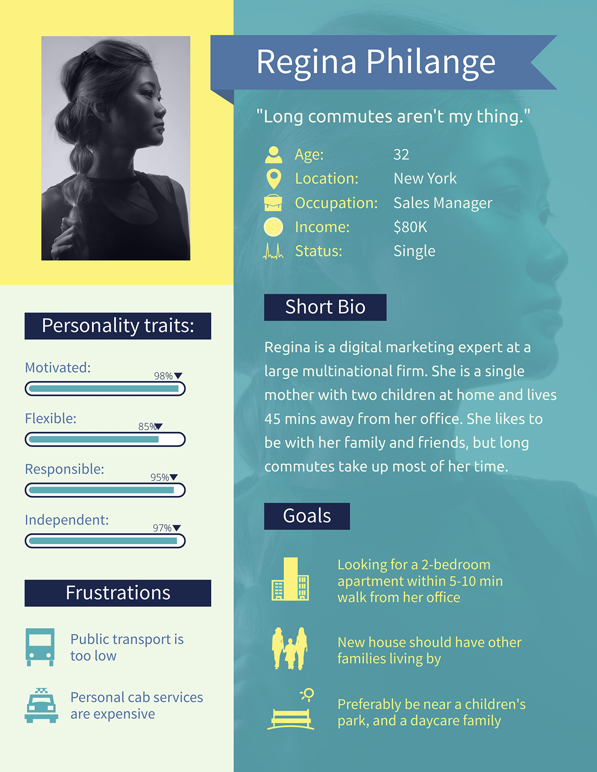 A customer persona resume infographic template available in Visme.