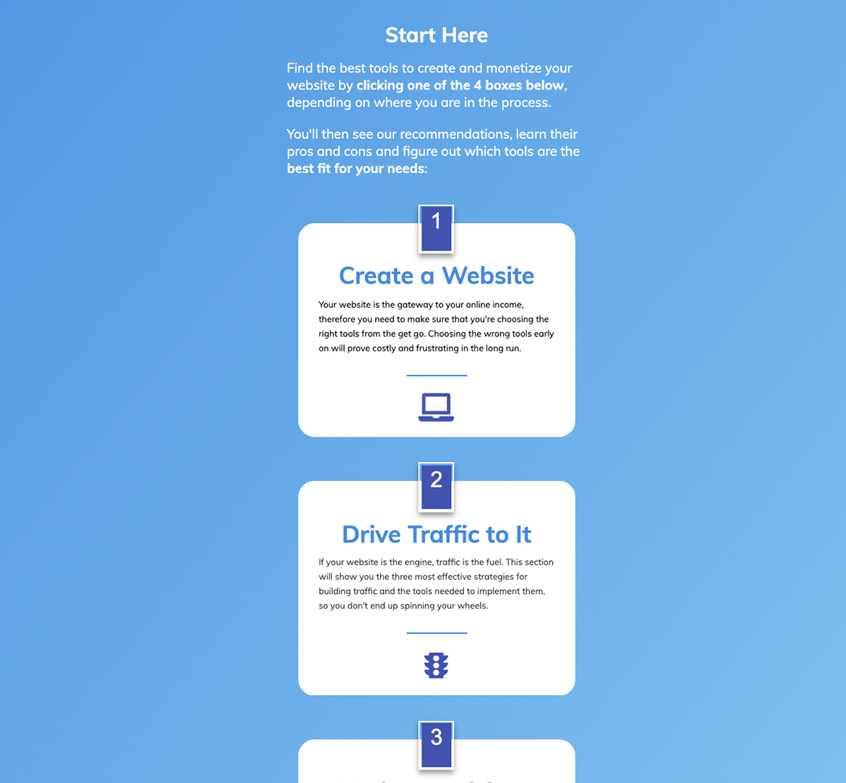 An example of a blog roadmap for blog viewers to get the best experience.