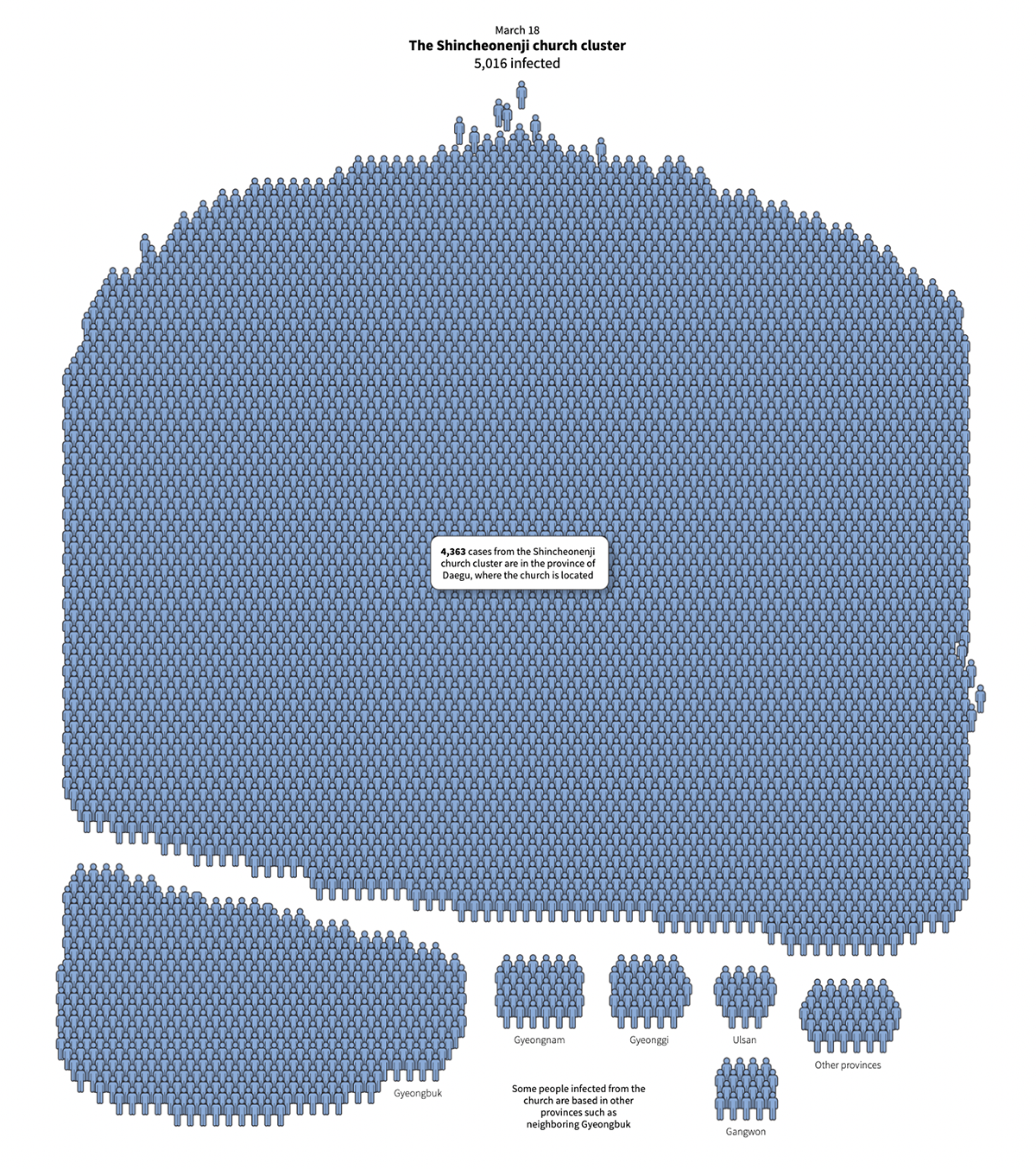 A data visualization showcasing Covid cases in Korea.