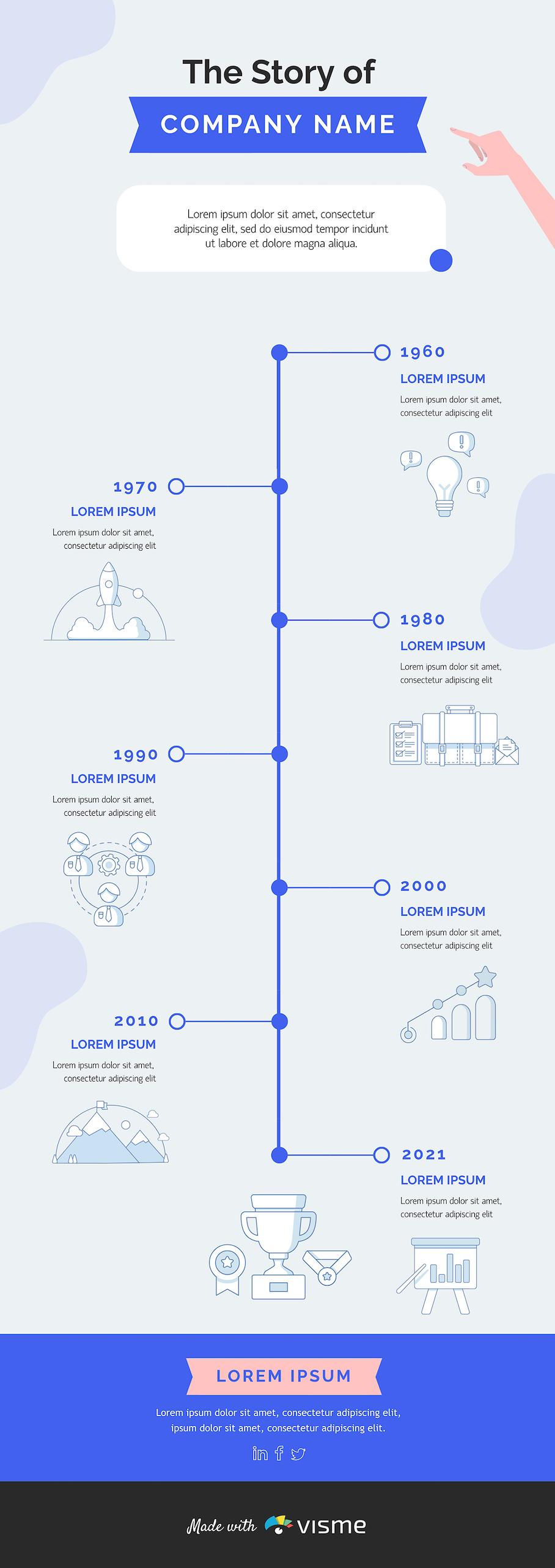 A company history timeline template available to customize in Visme.