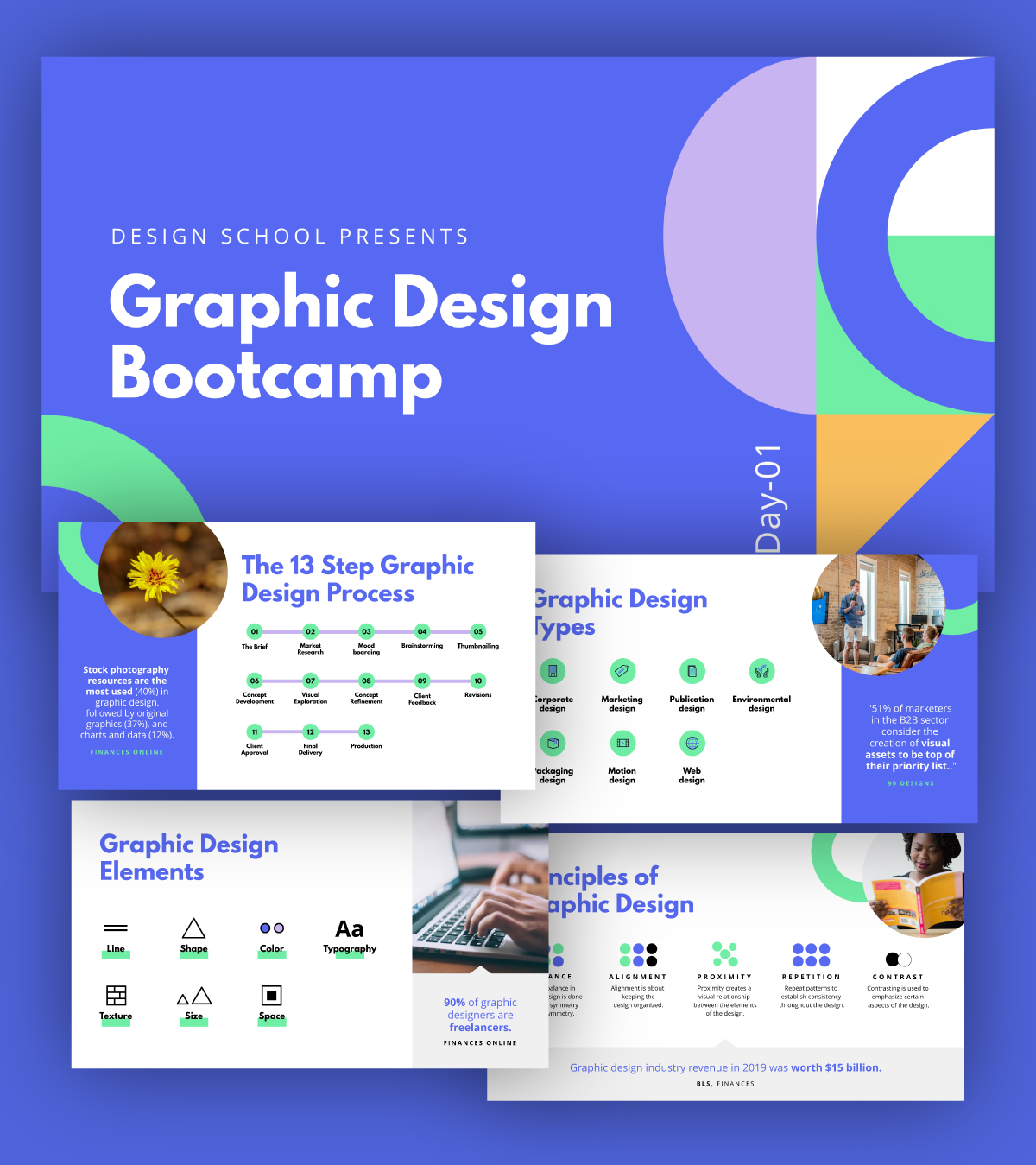 A graphic design bootcamp presentation template available to edit in Visme.