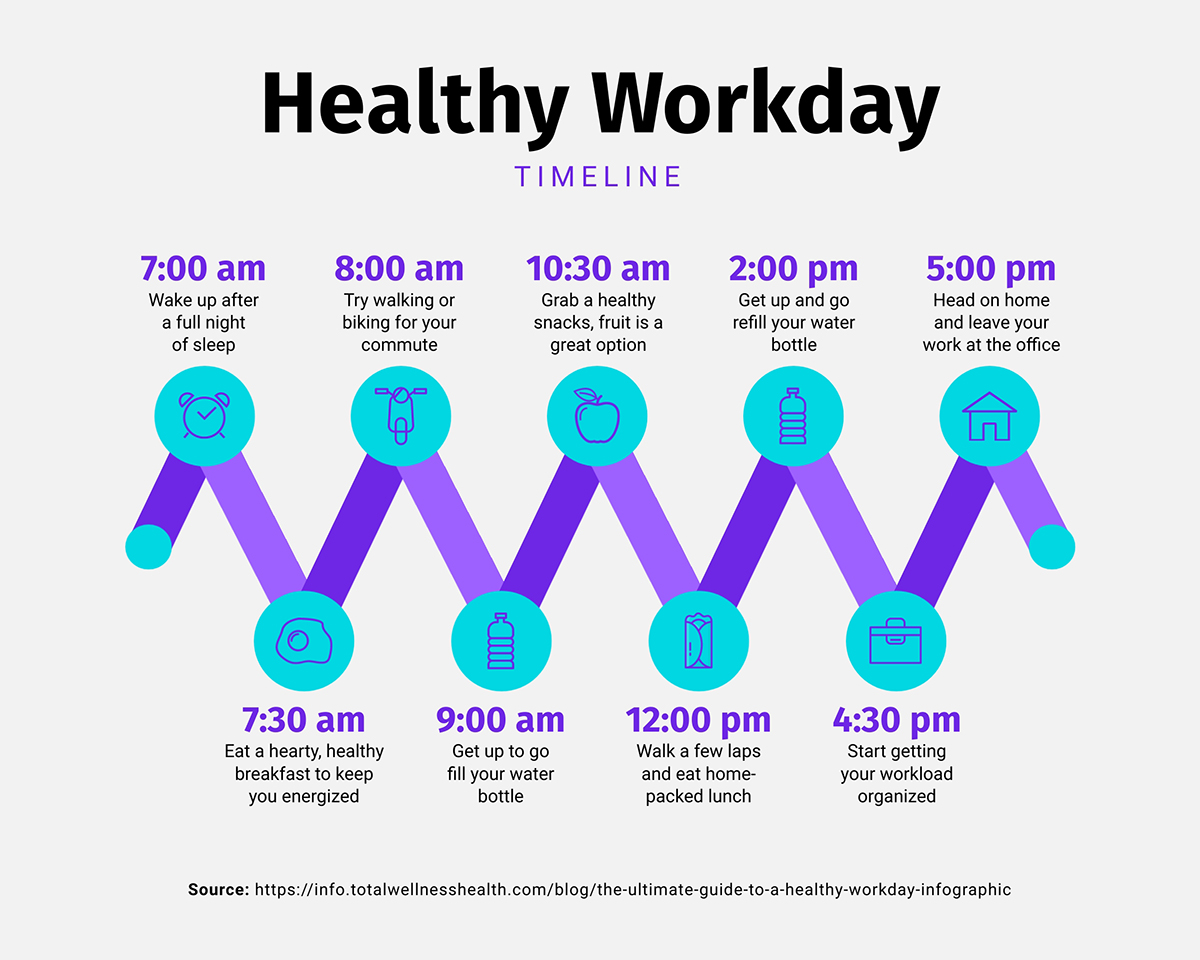 A healthy workday timeline template available in Visme.