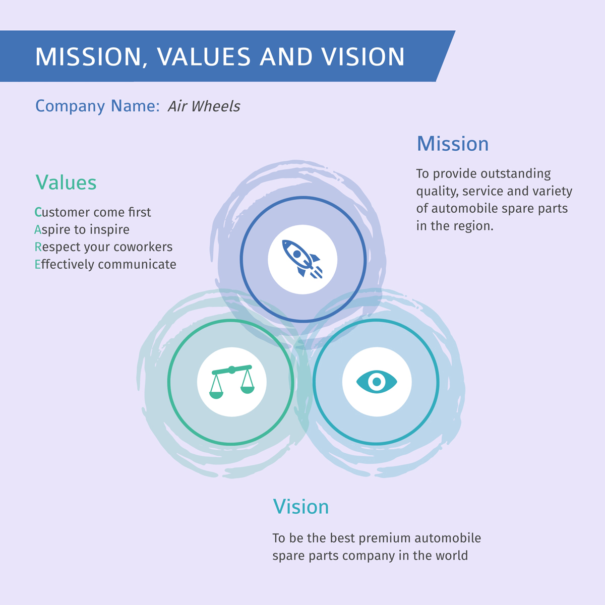 A template to help businesses create their mission statement.