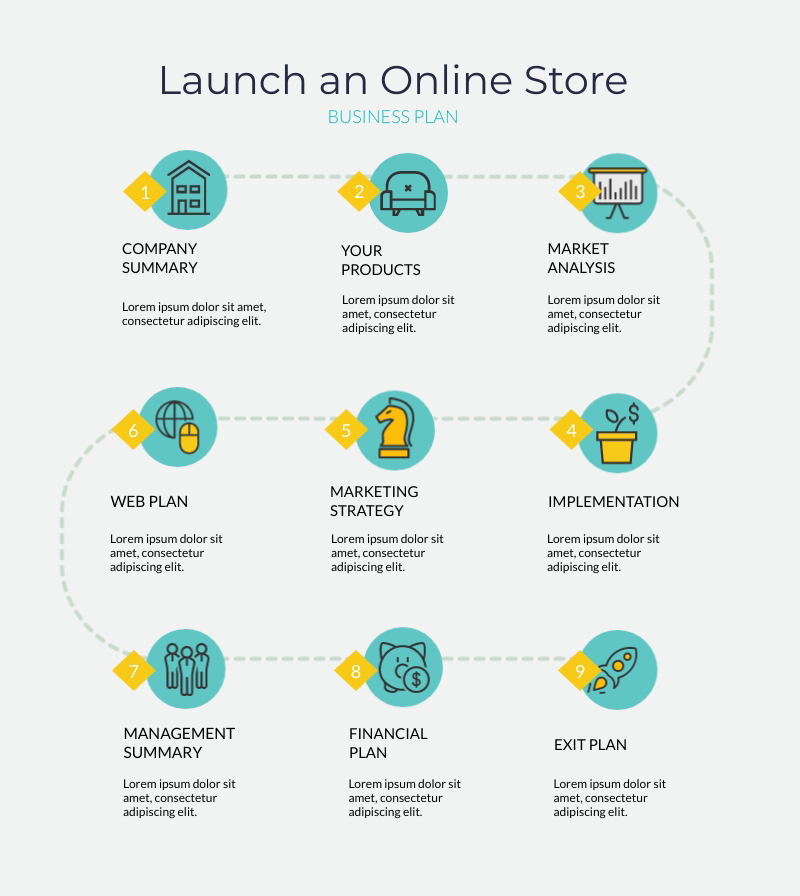 An online store launch timeline available to customize in Visme.