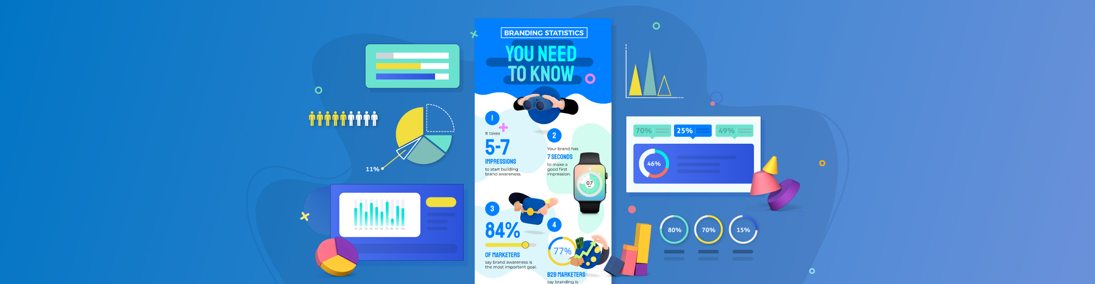 100+ Branding Statistics You Need to Know in 2021
