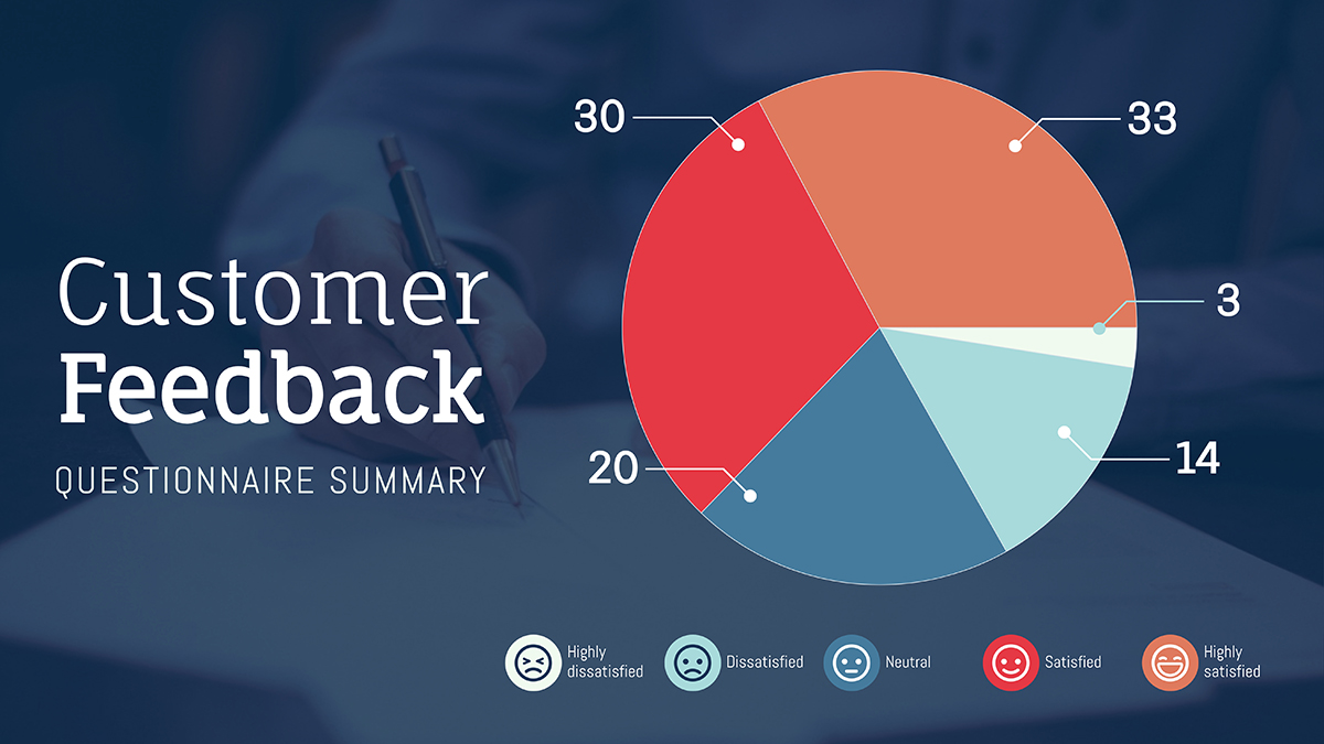 A customer survey pie chart template available in Visme.