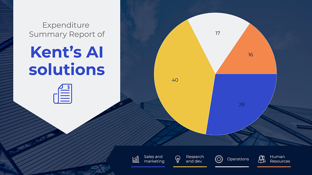 Expense report pie chart template available in Visme.
