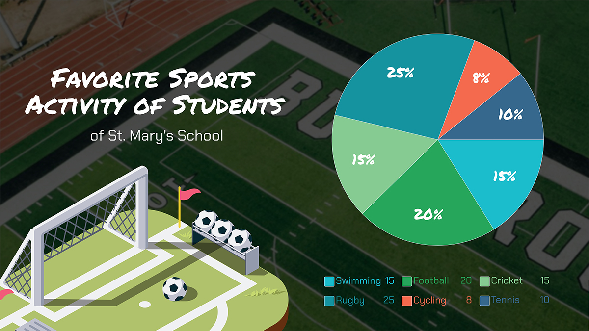 A favorite sports pie chart template available in Visme.