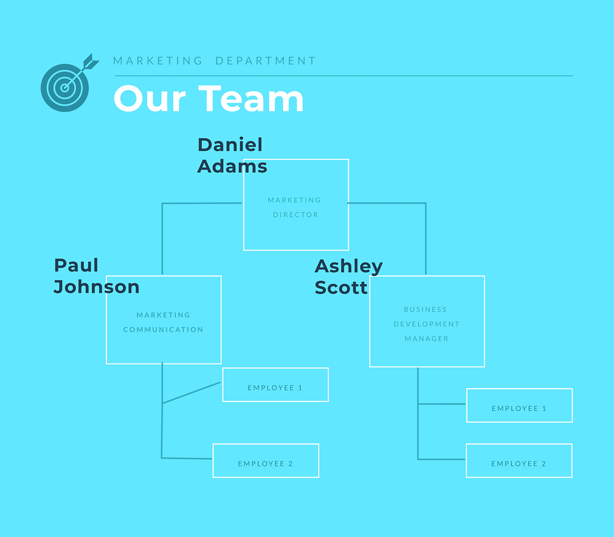 A marketing team organizational chart template available in Visme.