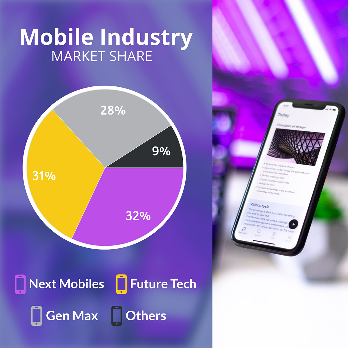 A market share pie chart template available in Visme.