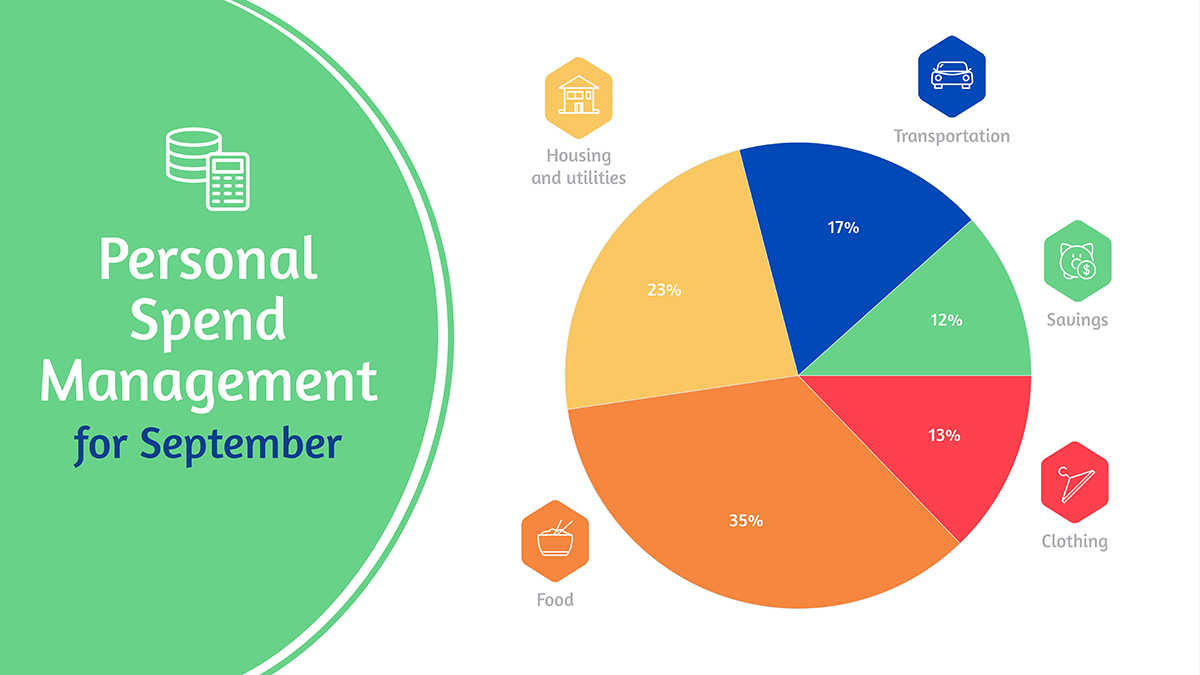A personal expense pie chart template available in Visme.
