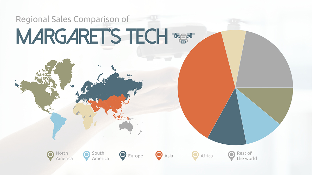 A regional sales pie chart template available in Visme.