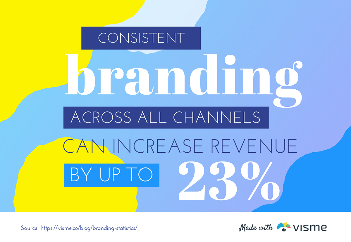 Consistent branding across all channels can increase revenue by up to 23%.