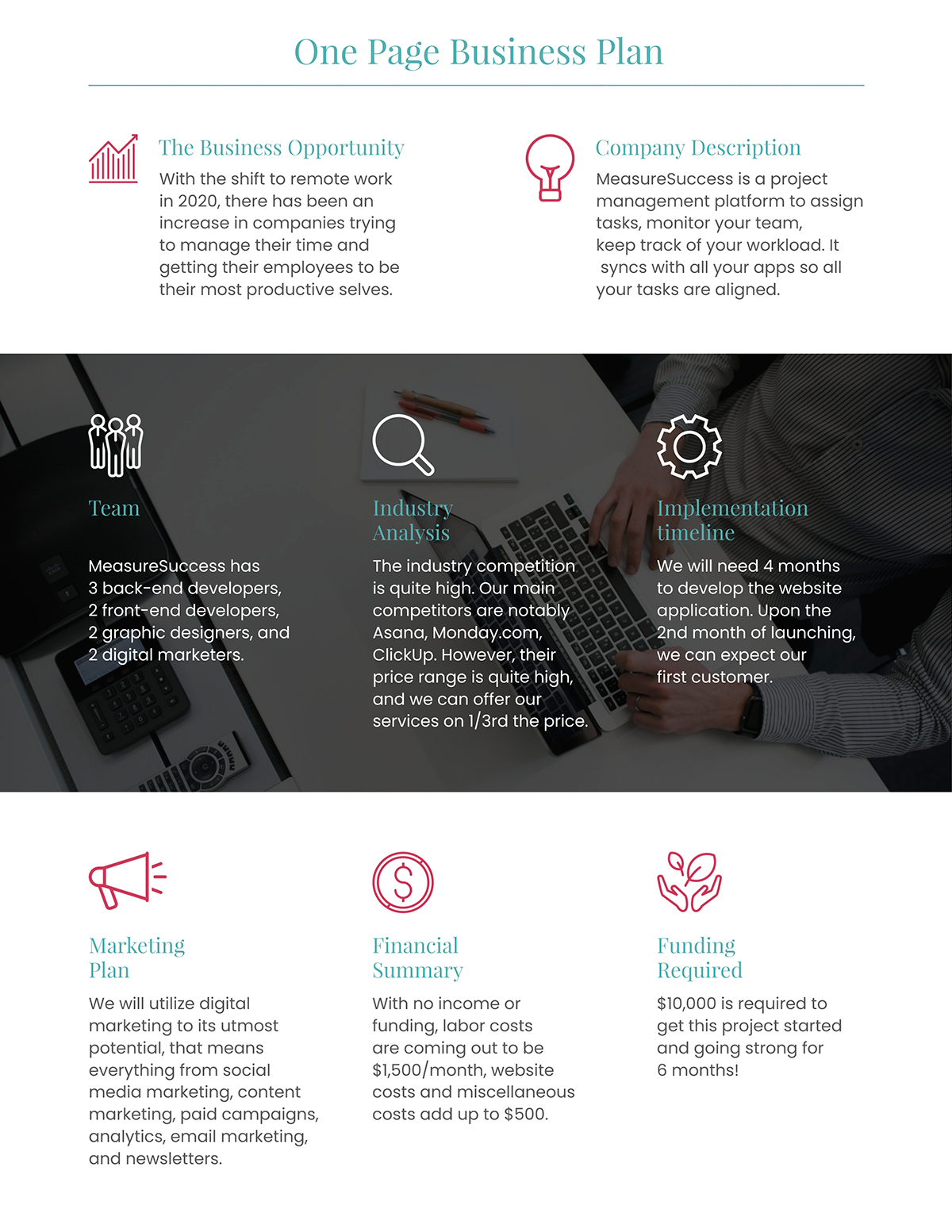 A single page business plan template available in Visme.