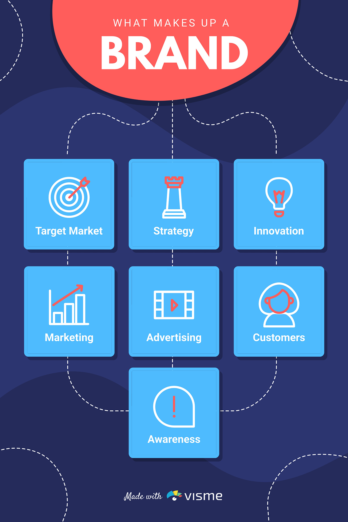 A list infographic template available to customize in Visme.