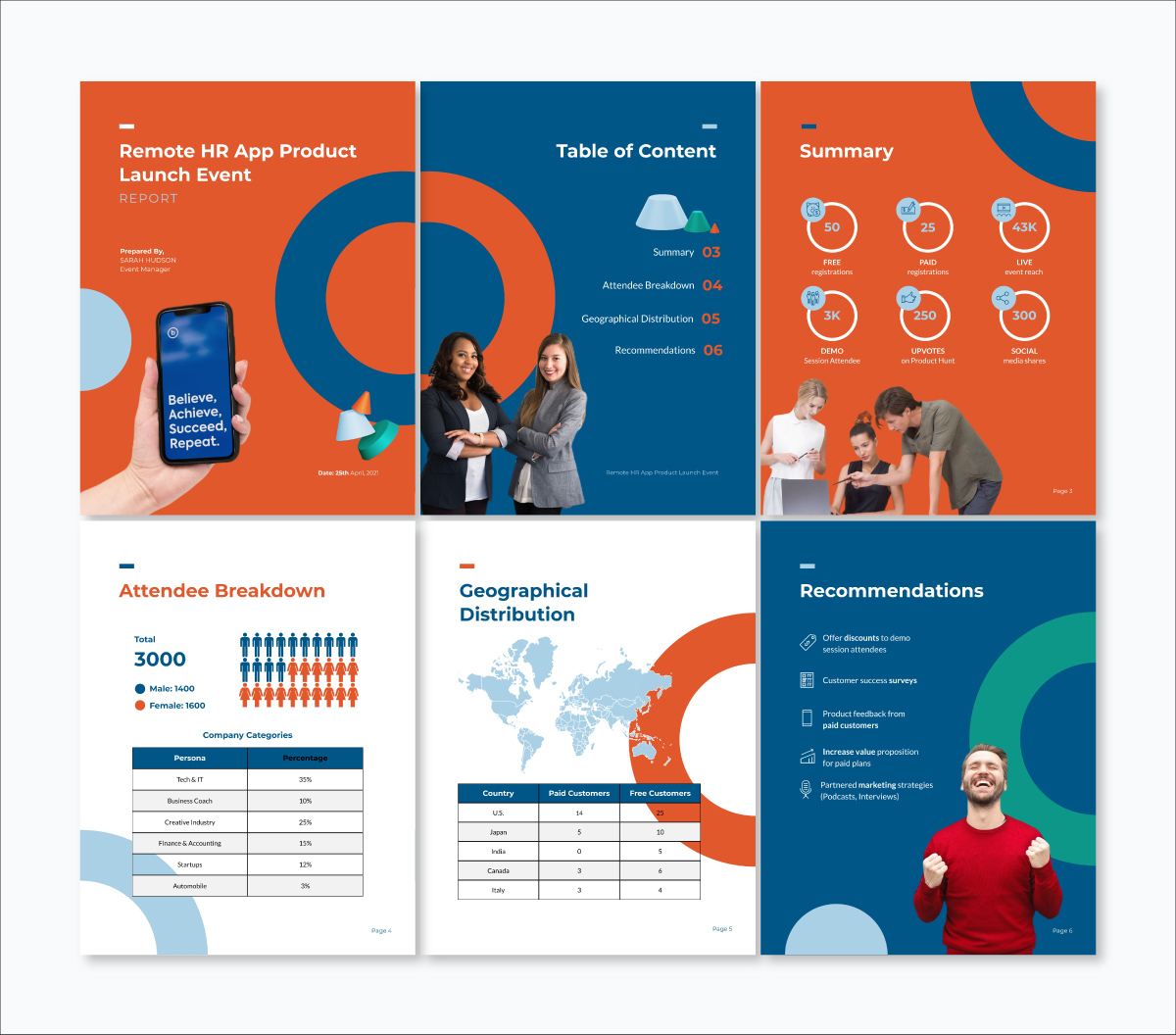 A report template with geometric shapes that can be customized with Visme.
