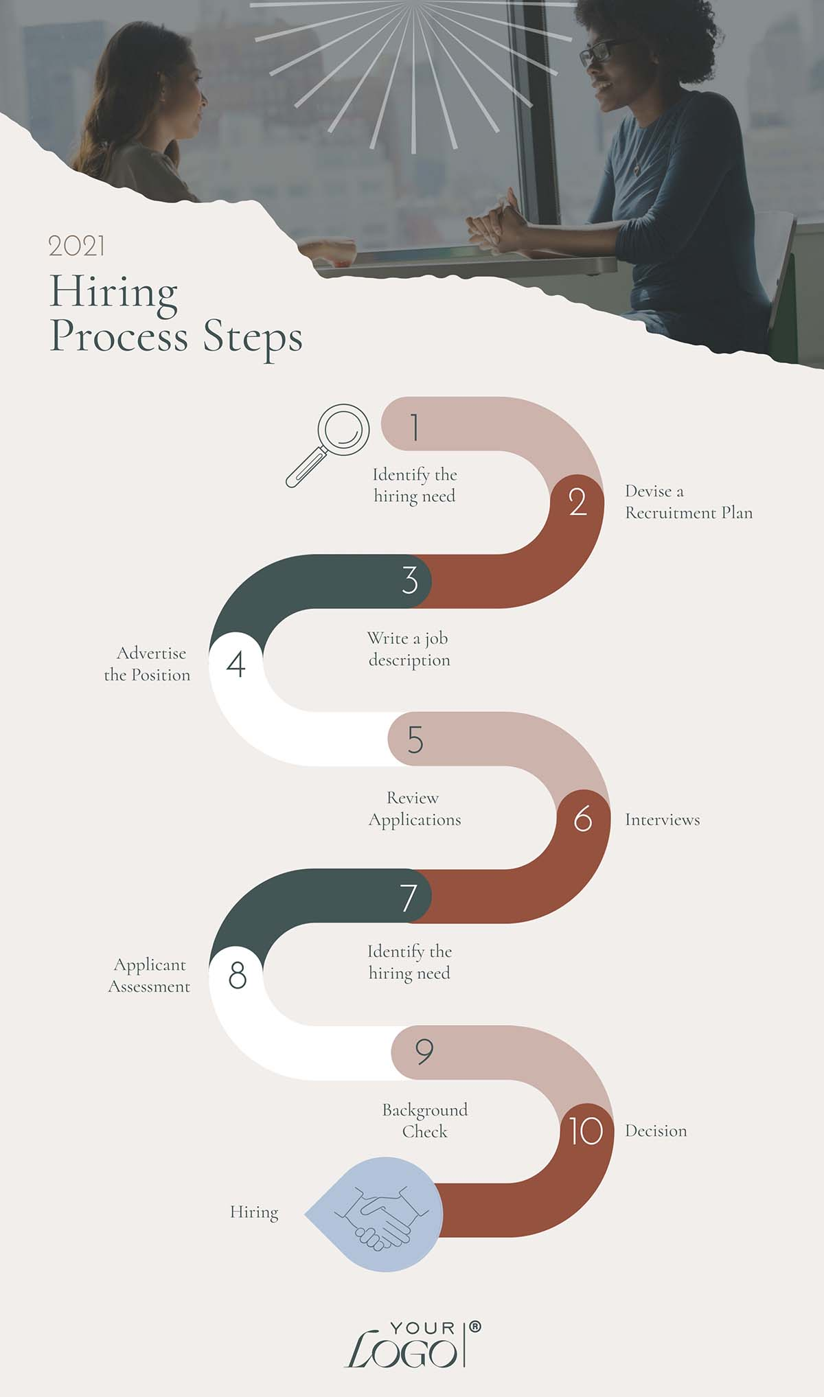 A hiring process infographic template available to customize in Visme.