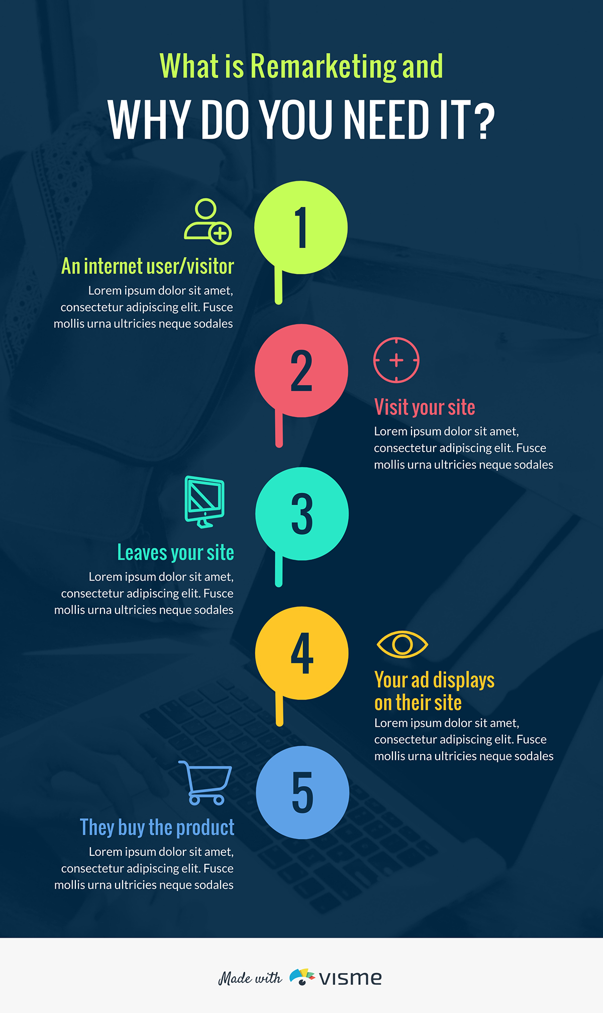 An informational infographic template available to customize in Visme.