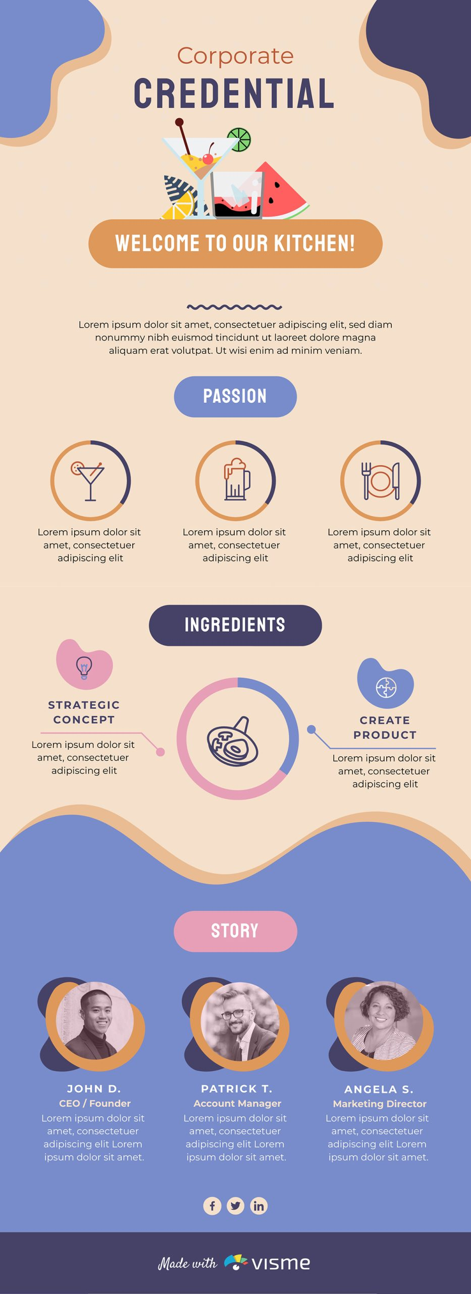 A business infographic template available to customize in Visme.